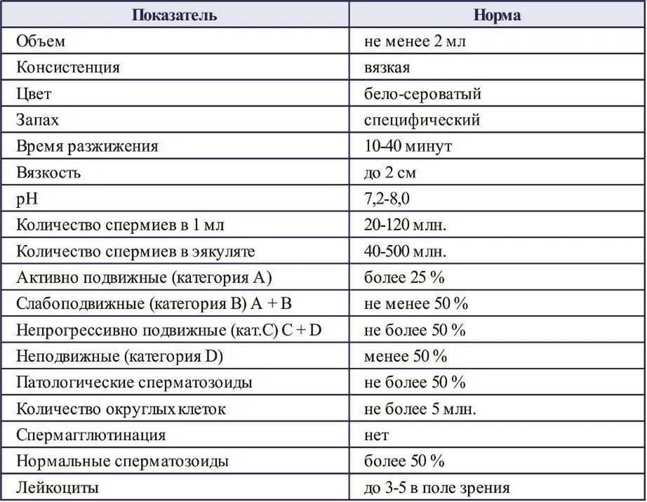 apilak-spermogramma-uluchshili-morfologiyu-namnogo