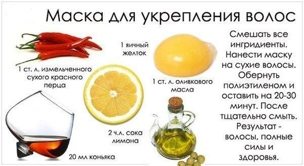 Рецепты для волос в домашних условиях